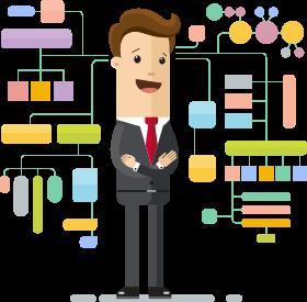 Melhorias SOGI: Acesse seus dados Favoritos